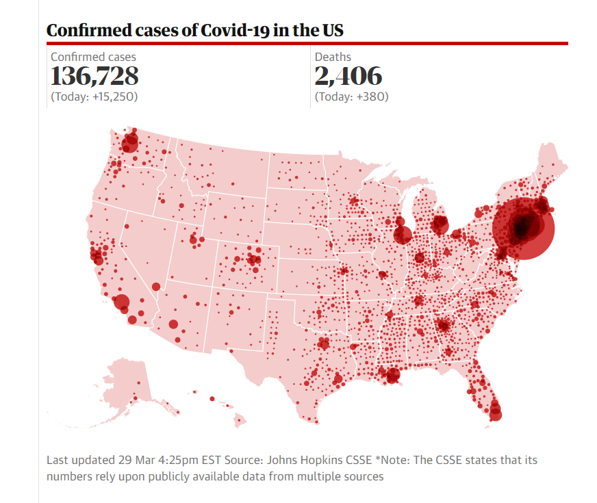 Confirmed Coronavirus Cases in the US - Johns Hopkins - 30 March 2020