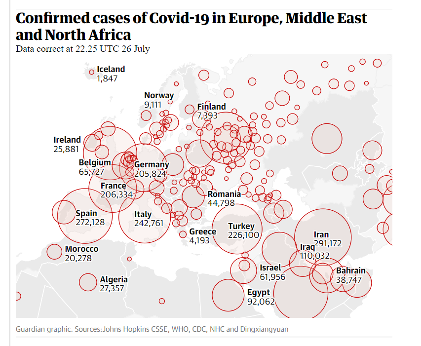 Guardian - Johns Hopkins Europe, Middle East and North Africa Covid-19 Cases - 27 July 2020